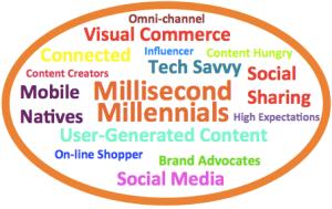 Millennial_Graphic